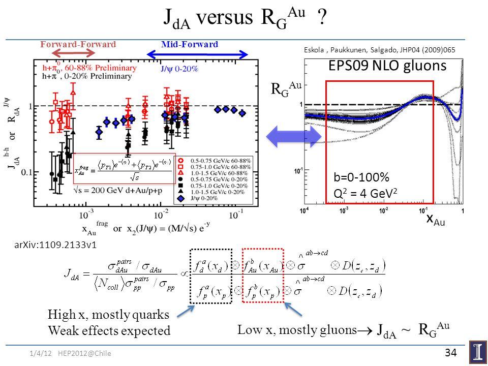 J dA versus R G Au ? Low x, mostly gluons J dA High x, mostly quarks Weak effects expected ~ R G Au b=0-100% Q 2 = 4 GeV 2 x Au EPS09 NLO gluons Eskol