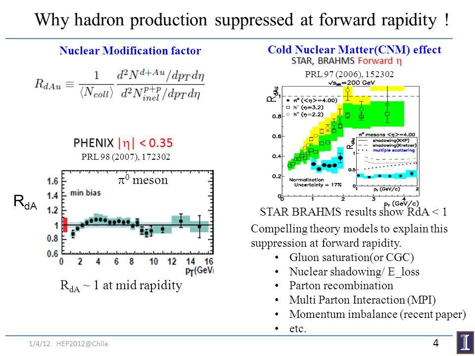 Why hadron production suppressed at forward rapidity ! 0 meson PHENIX | | < 0.35 R dA R dA ~ 1 at mid rapidity PRL 98 (2007), 172302 STAR, BRAHMS Forw
