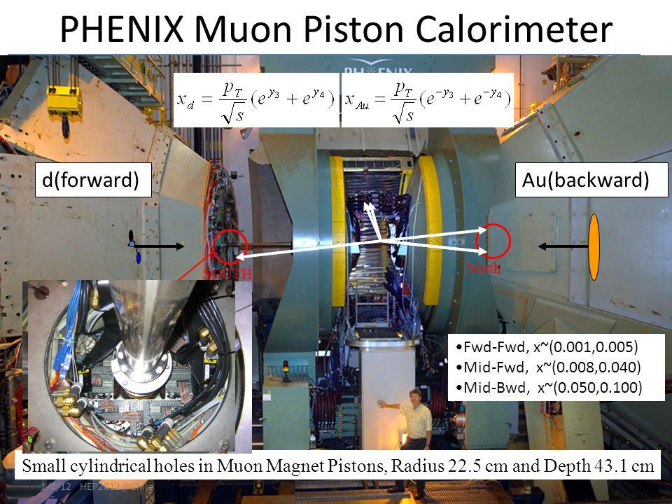 40 PHENIX Muon Piston Calorimeter Small cylindrical holes in Muon Magnet Pistons, Radius 22.5 cm and Depth 43.1 cm SOUTH PbWO 4 North Fwd-Fwd, x~(0.00
