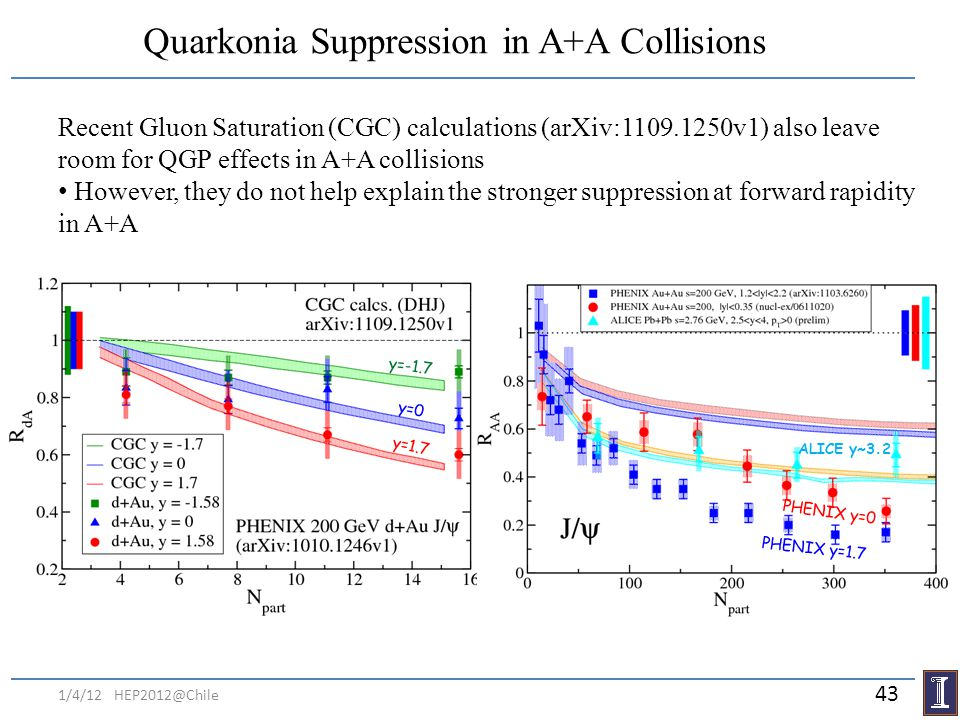 Quarkonia Suppression in A+A Collisions Recent Gluon Saturation (CGC) calculations (arXiv:1109.1250v1) also leave room for QGP effects in A+A collisio