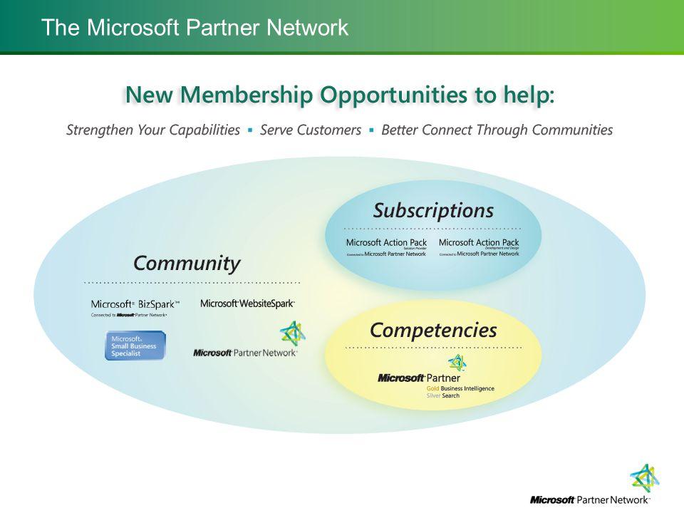 The Microsoft Partner Network