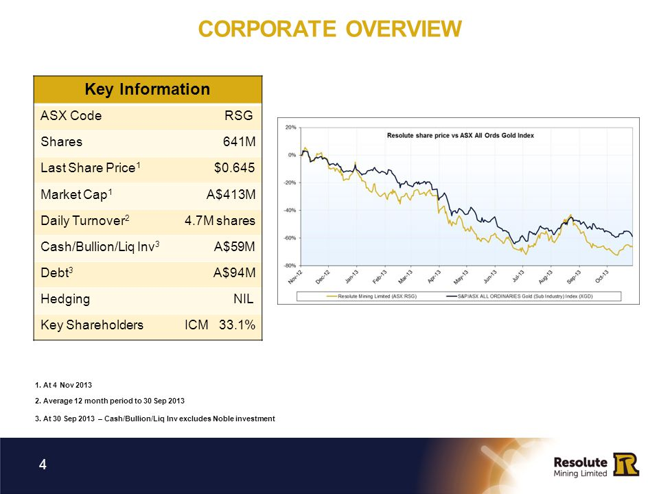 CORPORATE OVERVIEW 4 Key Information ASX Code RSG Shares 641M Last Share Price 1 $0.645 Market Cap 1 A$413M Daily Turnover 2 4.7M shares Cash/Bullion/