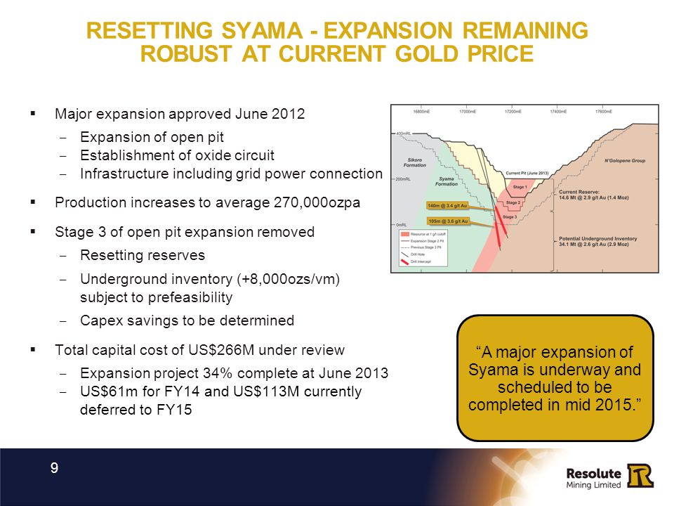 RESETTING SYAMA - EXPANSION REMAINING ROBUST AT CURRENT GOLD PRICE 9 Major expansion approved June 2012 Expansion of open pit Establishment of oxide circuit Infrastructure including grid power connection Production increases to average 270,000ozpa Stage 3 of open pit expansion removed Resetting reserves Underground inventory (+8,000ozs/vm) subject to prefeasibility Capex savings to be determined Total capital cost of US$266M under review Expansion project 34% complete at June 2013 US$61m for FY14 and US$113M currently deferred to FY15 A major expansion of Syama is underway and scheduled to be completed in mid 2015.