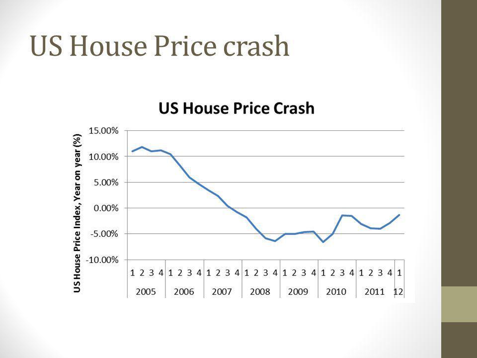 US House Price crash
