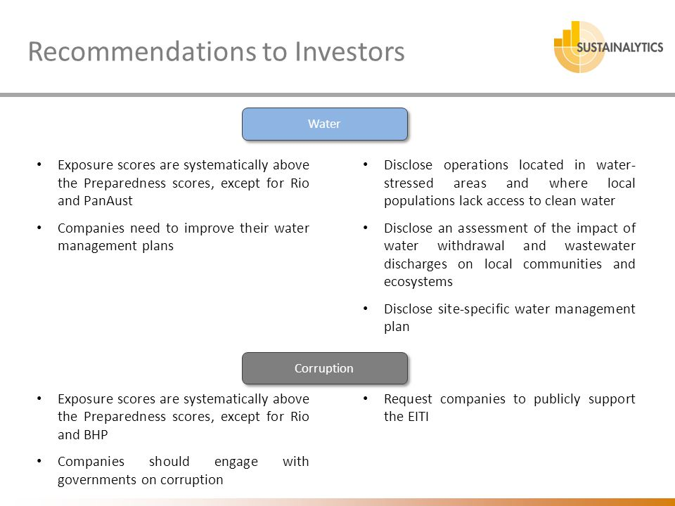 Recommendations to Investors Disclose operations located in water- stressed areas and where local populations lack access to clean water Disclose an a