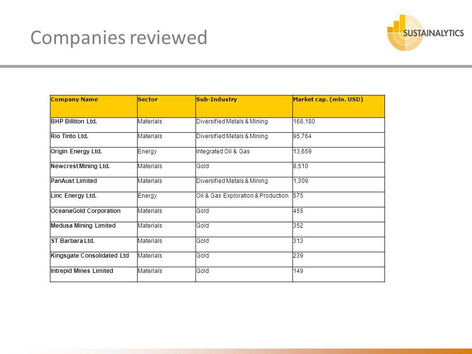 Company NameSectorSub-IndustryMarket cap. (mln. USD) BHP Billiton Ltd.MaterialsDiversified Metals & Mining168,180 Rio Tinto Ltd.MaterialsDiversified M