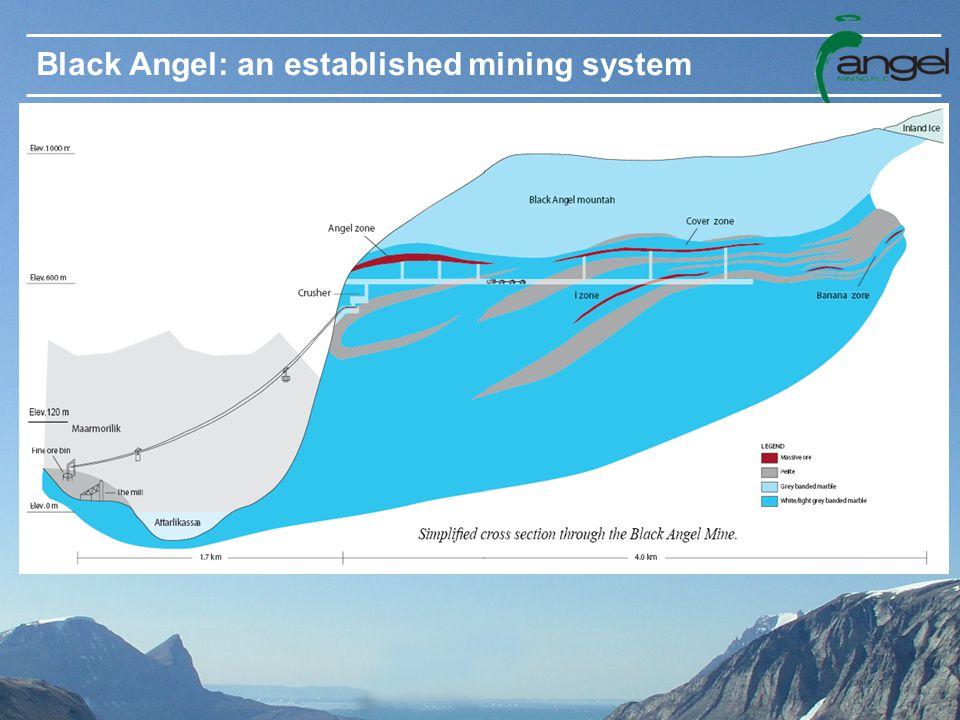 Black Angel: an established mining system