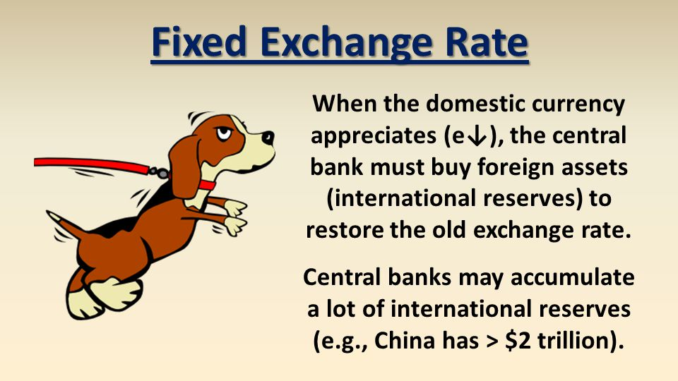 Fixed Exchange Rate When the domestic currency appreciates (e), the central bank must buy foreign assets (international reserves) to restore the old exchange rate.