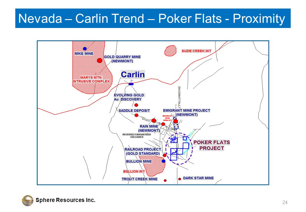 Sphere Resources Inc. Nevada – Carlin Trend – Poker Flats - Proximity 24