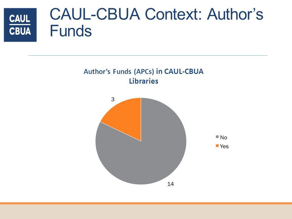 CAUL-CBUA Context: Authors Funds Authors Funds (APCs) in CAUL-CBUA Libraries