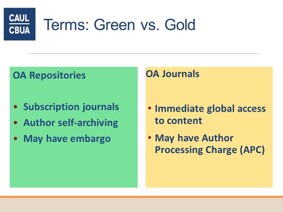 Terms: Green vs.