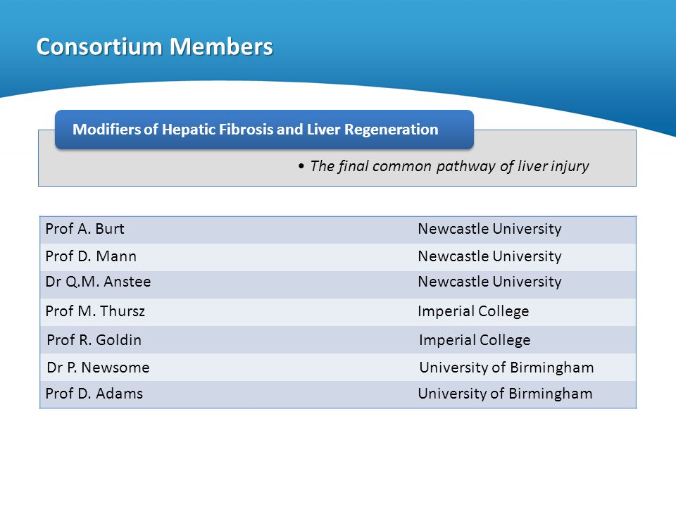 The final common pathway of liver injury Consortium Members Modifiers of Hepatic Fibrosis and Liver Regeneration Prof A. BurtNewcastle University Prof