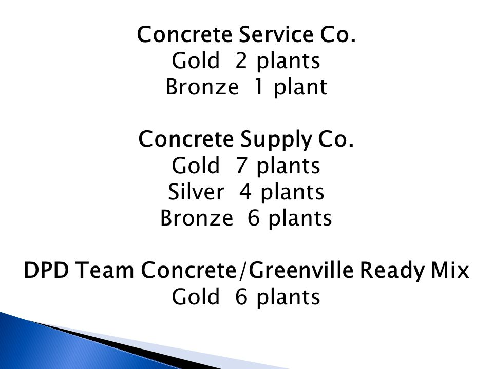 Concrete Service Co. Gold 2 plants Bronze 1 plant Concrete Supply Co.