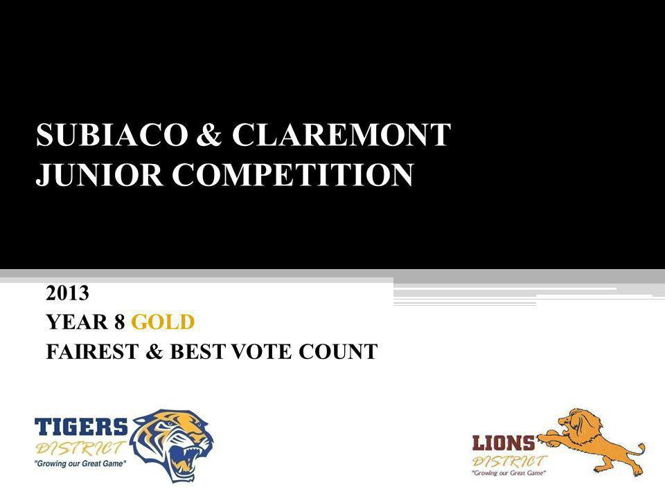 SUBIACO & CLAREMONT JUNIOR COMPETITION 2013 YEAR 8 GOLD FAIREST & BEST VOTE COUNT