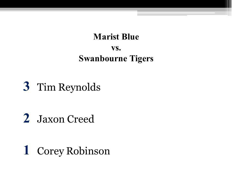 Marist Blue vs. Swanbourne Tigers 3 Tim Reynolds 2 Jaxon Creed 1 Corey Robinson