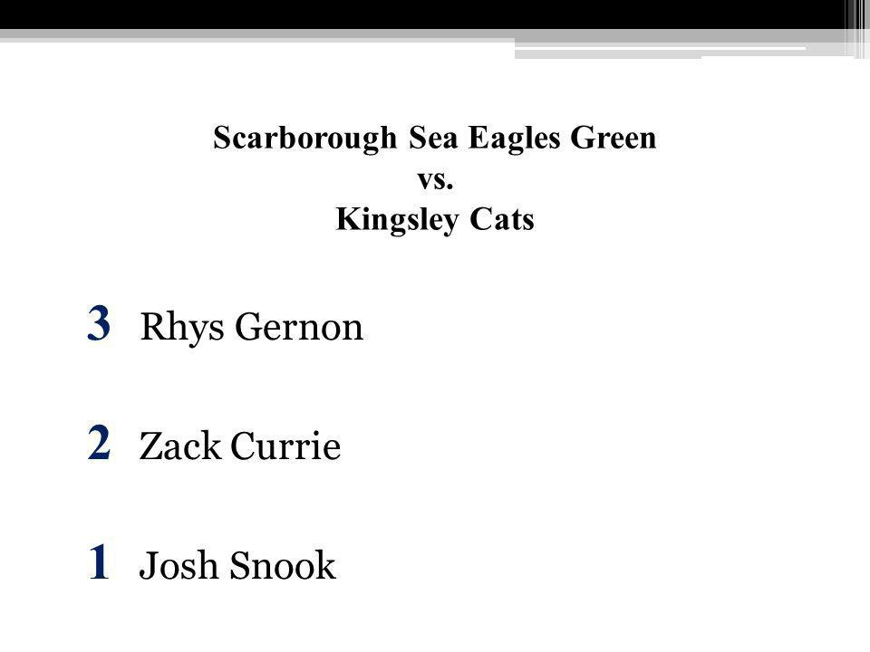 Scarborough Sea Eagles Green vs. Kingsley Cats 3 Rhys Gernon 2 Zack Currie 1 Josh Snook