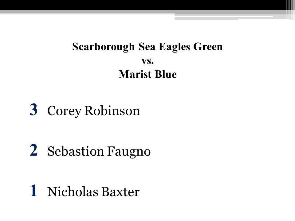 Scarborough Sea Eagles Green vs. Marist Blue 3 Corey Robinson 2 Sebastion Faugno 1 Nicholas Baxter