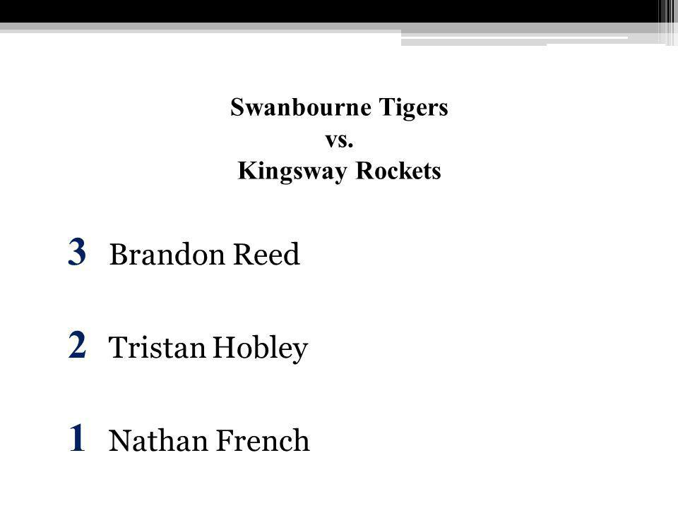 Swanbourne Tigers vs. Kingsway Rockets 3 Brandon Reed 2 Tristan Hobley 1 Nathan French