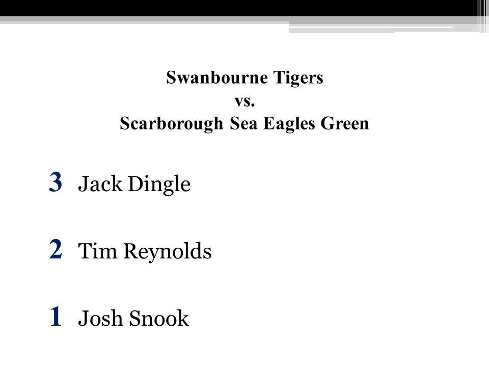 Swanbourne Tigers vs. Scarborough Sea Eagles Green 3 Jack Dingle 2 Tim Reynolds 1 Josh Snook