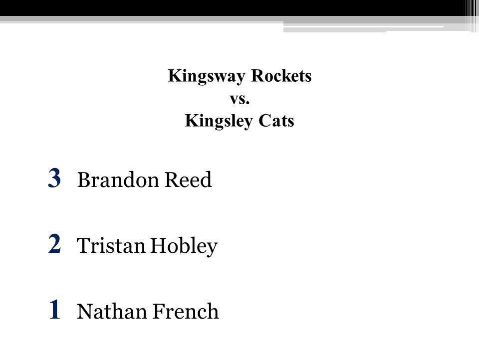 Kingsway Rockets vs. Kingsley Cats 3 Brandon Reed 2 Tristan Hobley 1 Nathan French