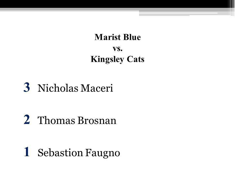 Marist Blue vs. Kingsley Cats 3 Nicholas Maceri 2 Thomas Brosnan 1 Sebastion Faugno