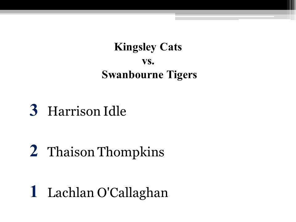 Kingsley Cats vs. Swanbourne Tigers 3 Harrison Idle 2 Thaison Thompkins 1 Lachlan O Callaghan