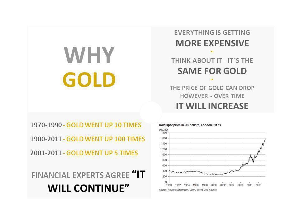 GOLD WHY EVERYTHING IS GETTING MORE EXPENSIVE ~ THINK ABOUT IT - IT´S THE SAME FOR GOLD ~ THE PRICE OF GOLD CAN DROP HOWEVER - OVER TIME IT WILL INCREASE 1970-1990 - GOLD WENT UP 10 TIMES 1900-2011 - GOLD WENT UP 100 TIMES 2001-2011 - GOLD WENT UP 5 TIMES FINANCIAL EXPERTS AGREE IT WILL CONTINUE