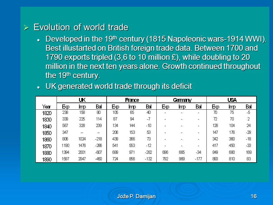 Jože P. Damijan16 Evolution of world trade Evolution of world trade Developed in the 19 th century (1815 Napoleonic wars-1914 WWI). Best illustarted o
