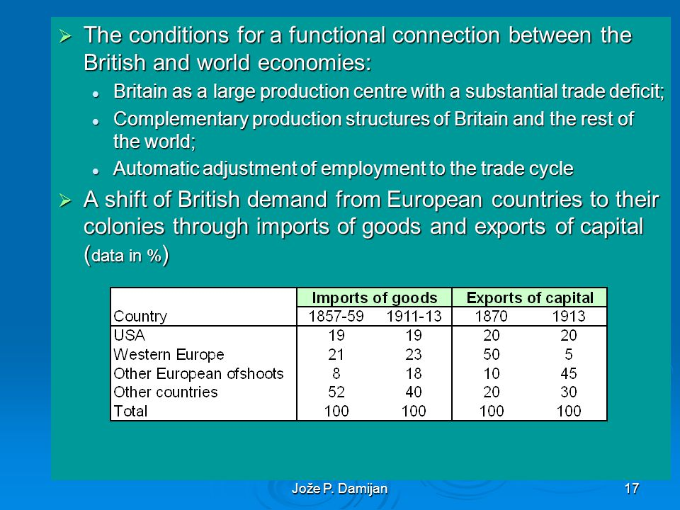 Jože P. Damijan17 The conditions for a functional connection between the British and world economies: The conditions for a functional connection betwe