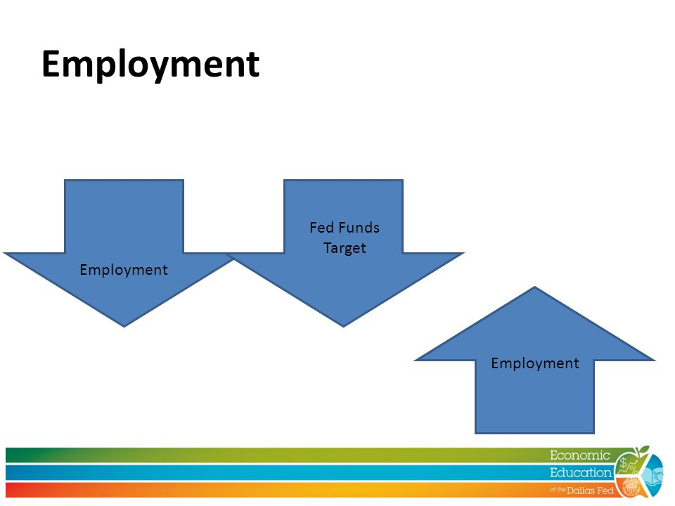 Employment Fed Funds Target Spending Employment