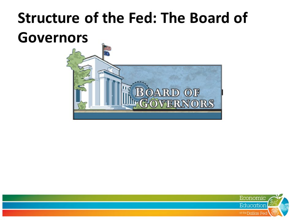 Structure of the Fed: The Board of Governors
