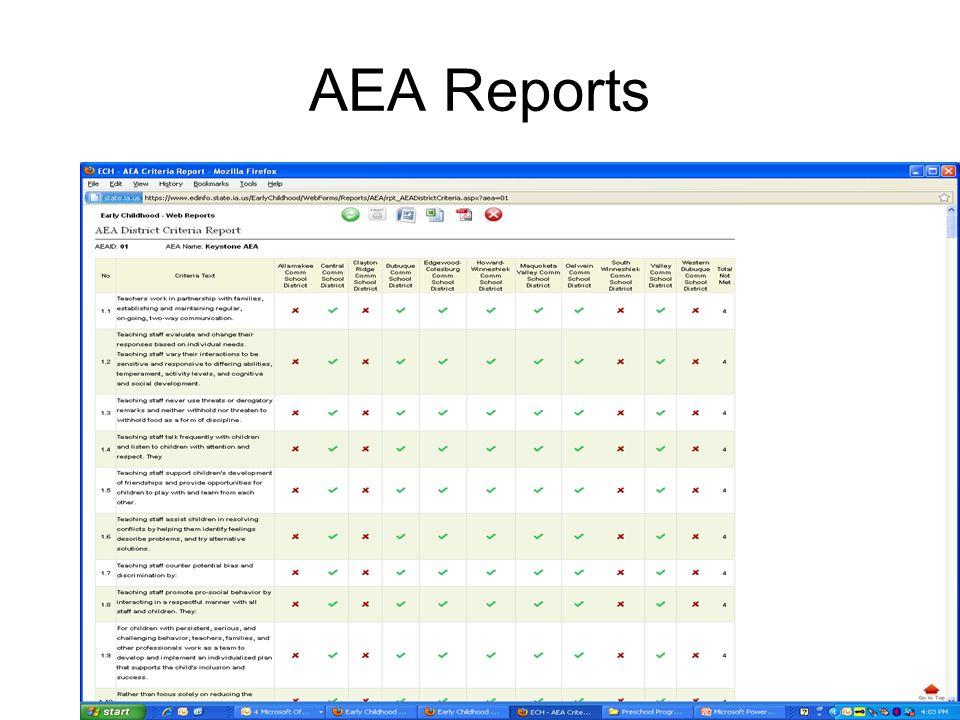 AEA Reports