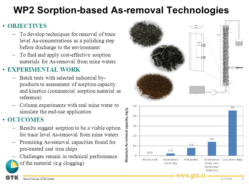 WP2 Sorption-based As-removal Technologies OBJECTIVES –To develop techniques for removal of trace level As-concentrations as a polishing step before d
