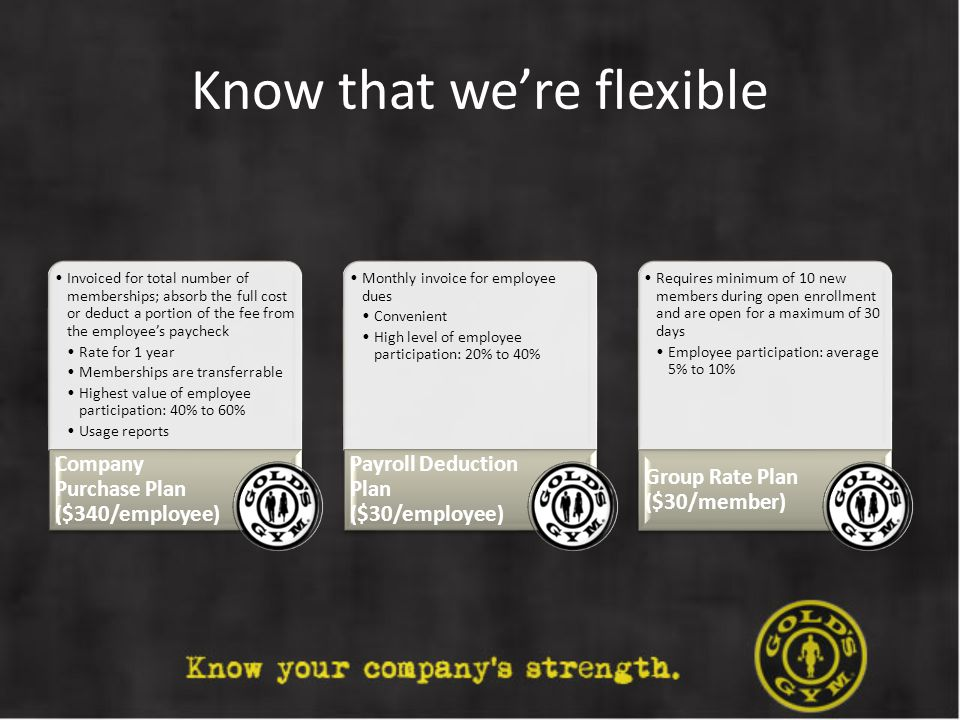 Know that were flexible Invoiced for total number of memberships; absorb the full cost or deduct a portion of the fee from the employees paycheck Rate for 1 year Memberships are transferrable Highest value of employee participation: 40% to 60% Usage reports Company Purchase Plan ($340/employee) Monthly invoice for employee dues Convenient High level of employee participation: 20% to 40% Payroll Deduction Plan ($30/employee) Requires minimum of 10 new members during open enrollment and are open for a maximum of 30 days Employee participation: average 5% to 10% Group Rate Plan ($30/member)