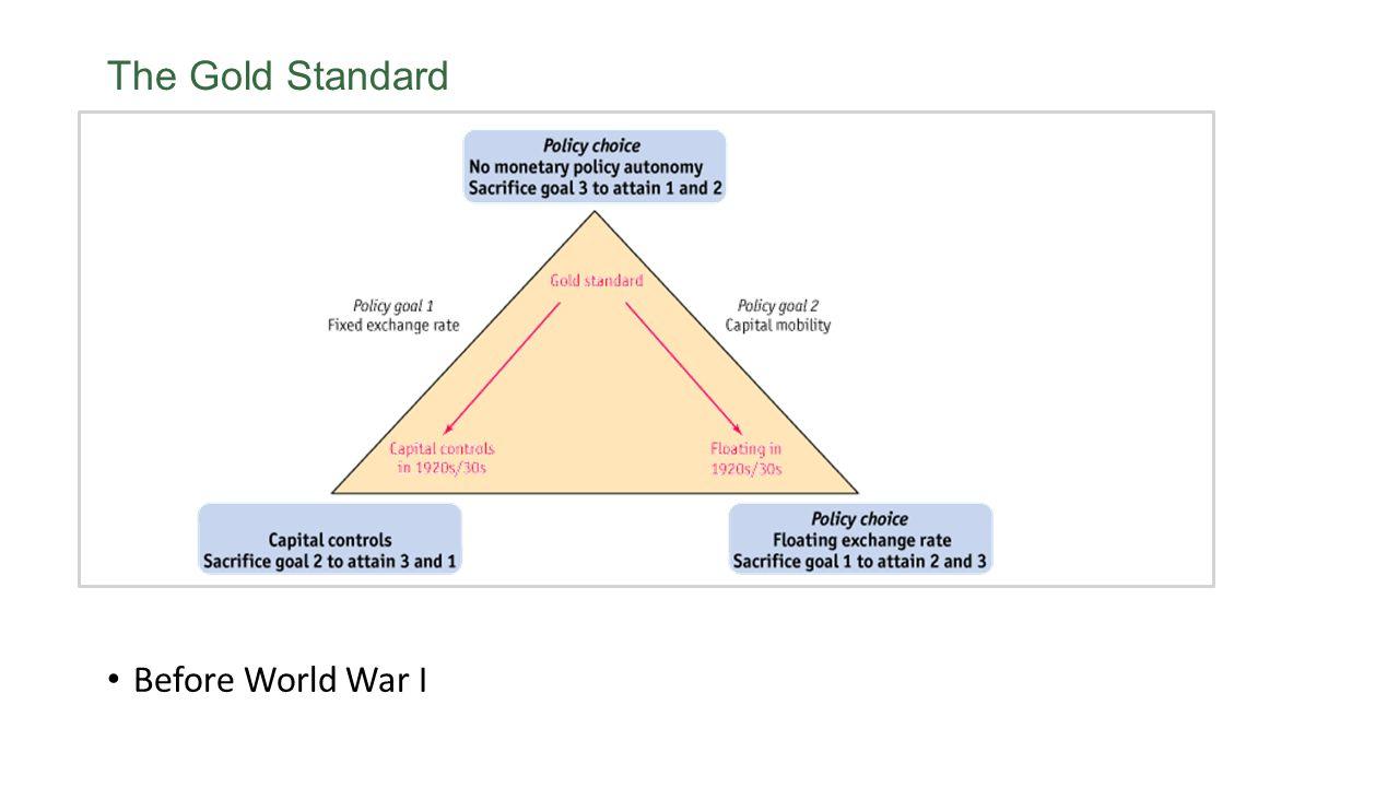 Before World War I The Gold Standard