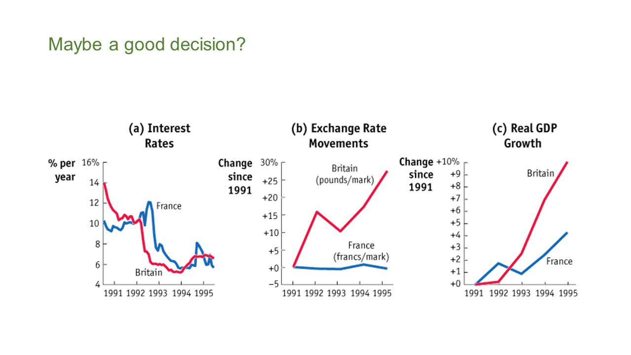 Key Factors in Exchange Rate Regime Choice: Integration and Similarity The fundamental source of this divergence between what Britain wanted and what Germany wanted was that each country faced different shocks.