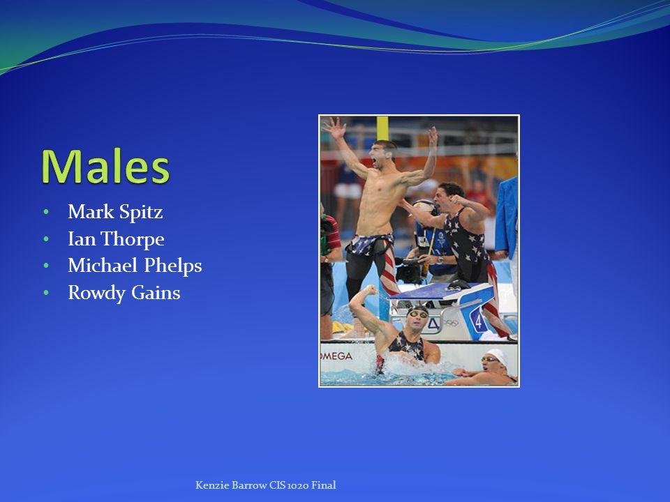 Mark Spitz Ian Thorpe Michael Phelps Rowdy Gains Kenzie Barrow CIS 1020 Final