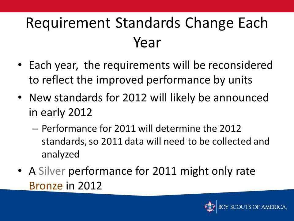 Requirement Standards Change Each Year Each year, the requirements will be reconsidered to reflect the improved performance by units New standards for 2012 will likely be announced in early 2012 – Performance for 2011 will determine the 2012 standards, so 2011 data will need to be collected and analyzed A Silver performance for 2011 might only rate Bronze in 2012