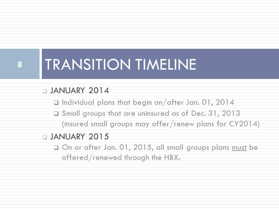 Future Considerations Delay the HBX Mandate: D.C.