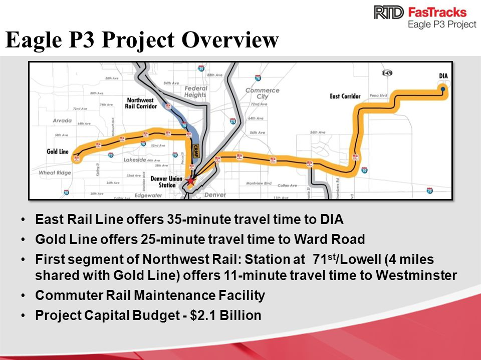 East Rail Line offers 35-minute travel time to DIA Gold Line offers 25-minute travel time to Ward Road First segment of Northwest Rail: Station at 71 st /Lowell (4 miles shared with Gold Line) offers 11-minute travel time to Westminster Commuter Rail Maintenance Facility Project Capital Budget - $2.1 Billion Eagle P3 Project Overview