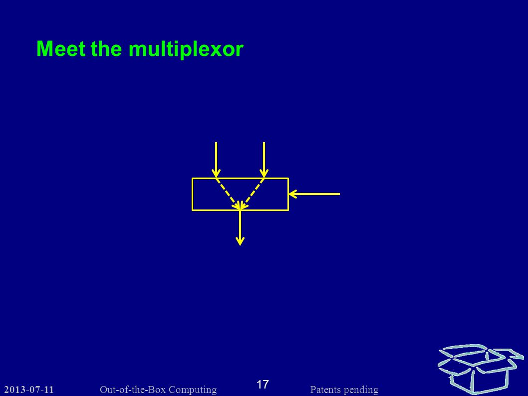 2013-07-11 17 Out-of-the-Box Computing Patents pending Meet the multiplexor