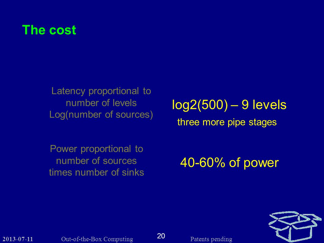 2013-07-11 20 Out-of-the-Box Computing Patents pending The cost Latency proportional to number of levels Log(number of sources) Power proportional to number of sources times number of sinks log2(500) – 9 levels 40-60% of power three more pipe stages