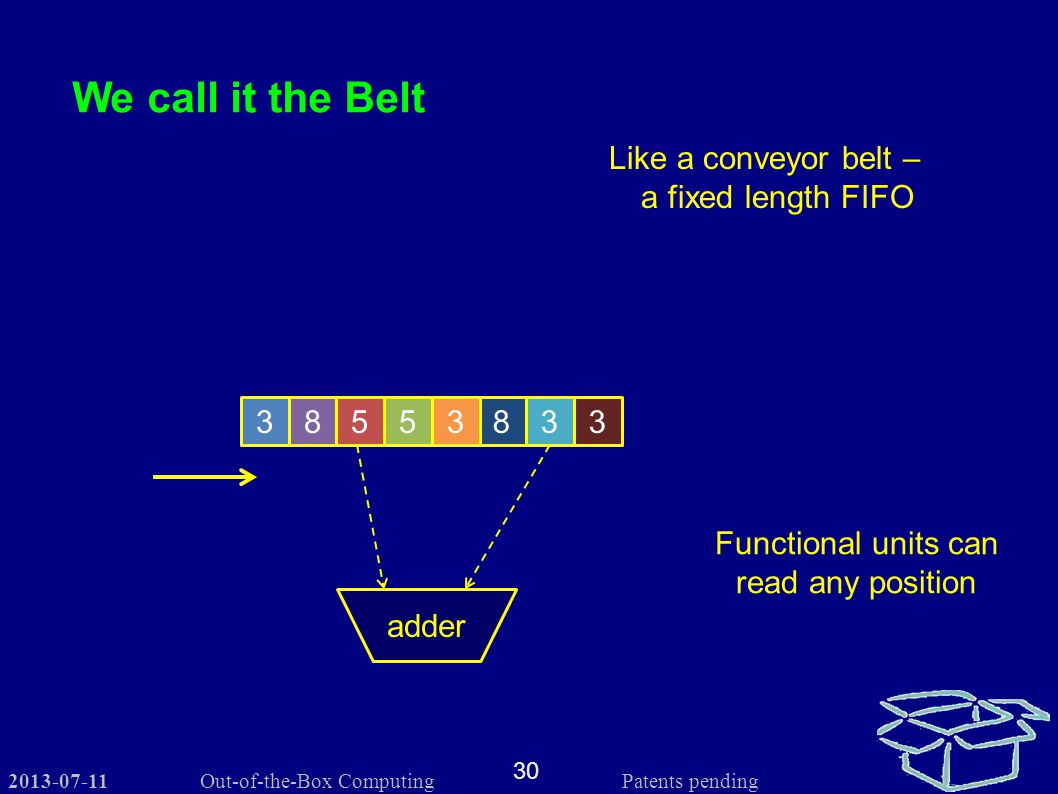 2013-07-11 30 Out-of-the-Box Computing Patents pending We call it the Belt Like a conveyor belt – a fixed length FIFO 58353833 5 adder Functional units can read any position 3