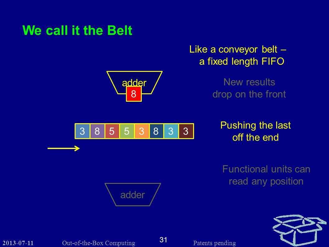 2013-07-11 31 Out-of-the-Box Computing Patents pending We call it the Belt 3 5853833 adder Functional units can read any position 8 New results drop on the front Pushing the last off the end 3 Like a conveyor belt – a fixed length FIFO