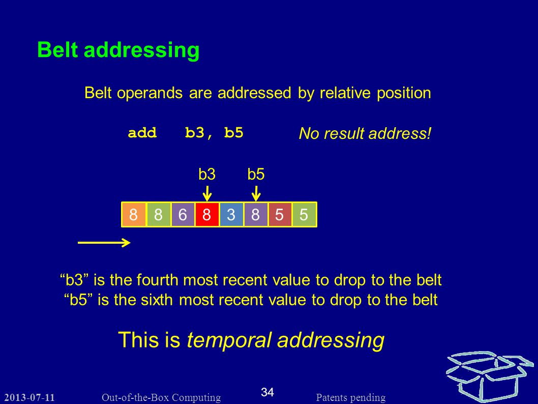 2013-07-11 34 Out-of-the-Box Computing Patents pending Belt addressing Belt operands are addressed by relative position 68558388 b3b5 b3 is the fourth most recent value to drop to the belt b5 is the sixth most recent value to drop to the belt This is temporal addressing add b3, b5 No result address!