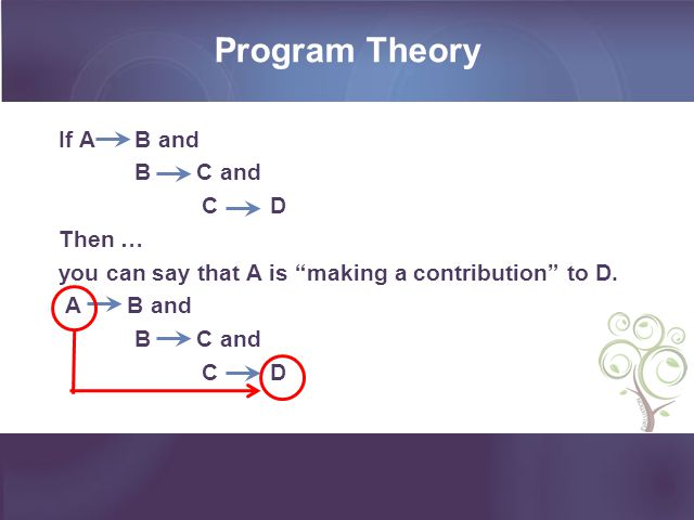 Program Theory If A B and B C and C D Then … you can say that A is making a contribution to D. A B and B C and C D