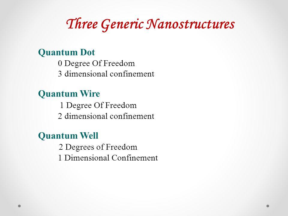 Three Generic Nanostructures Quantum Dot 0 Degree Of Freedom 3 dimensional confinement Quantum Wire 1 Degree Of Freedom 2 dimensional confinement Quan