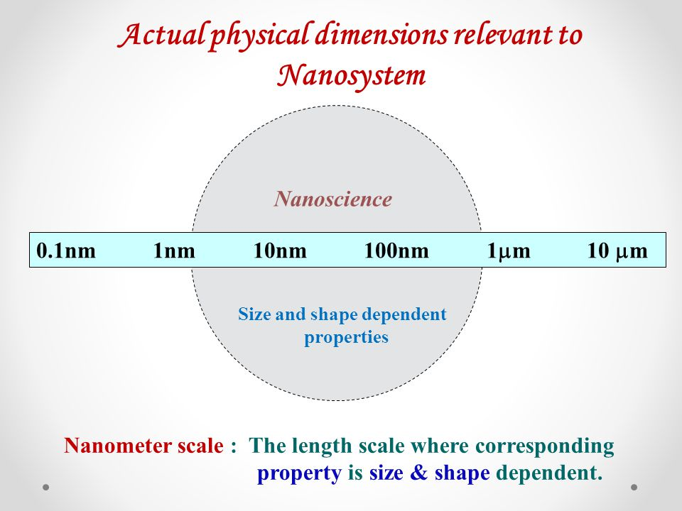 Length Scale - Changes Everything Three important ways in which Nanoscale materials may differ from macro scale materials 1.Gravitational forces become negligible and electromagnetic forces dominate.