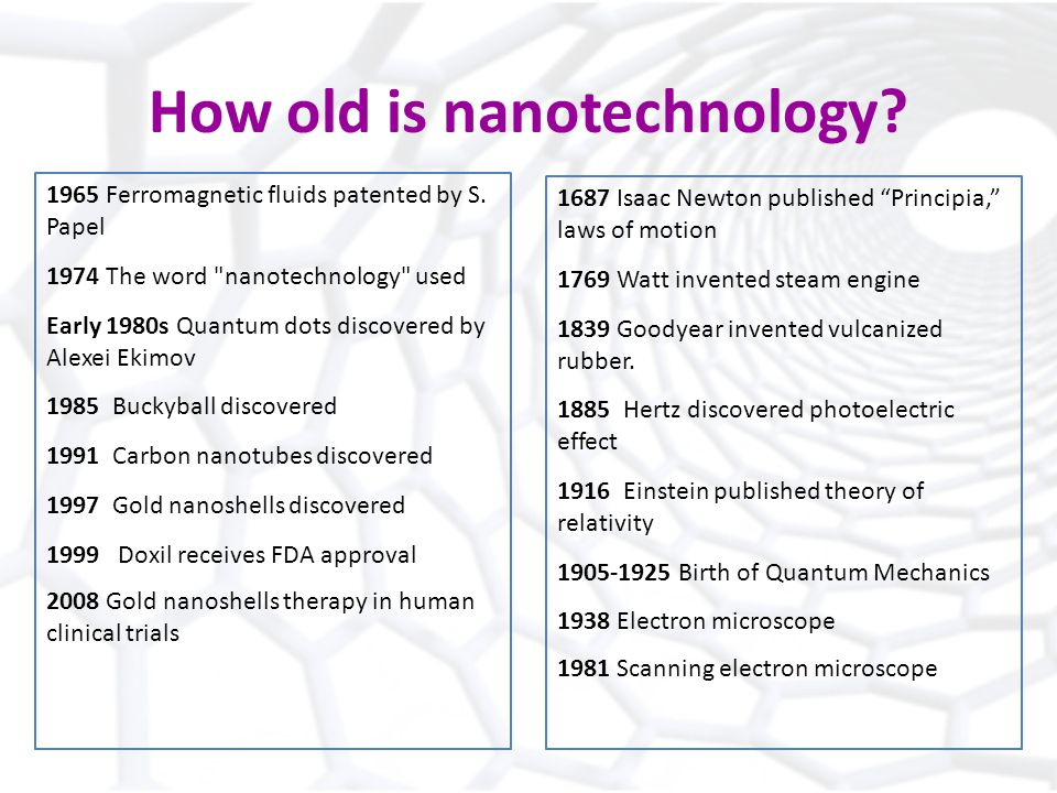 How old is nanotechnology Ferromagnetic fluids patented by S.