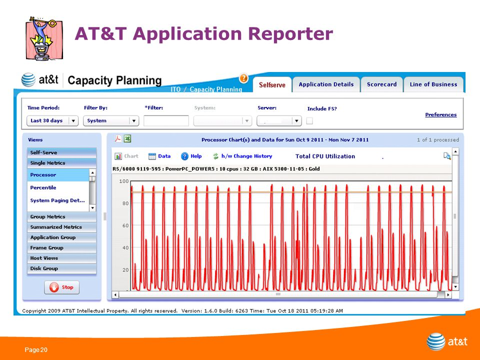 Page 20 AT&T Application Reporter